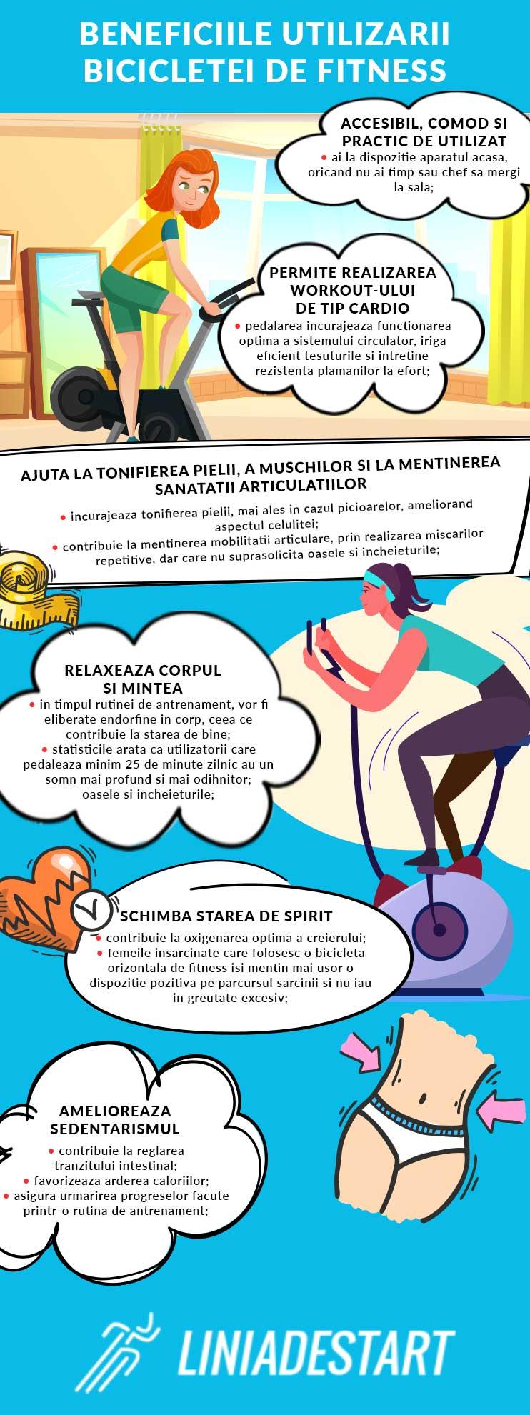 Beneficiile utilizarii bicicletei de fitness - LiniaDeStart.ro