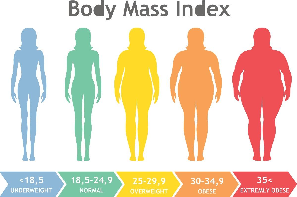 bmi 21 cum să piardă în greutate